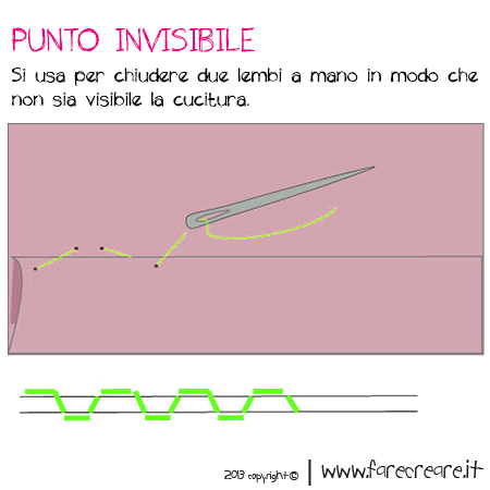 punto-invisibile-come-si-fa