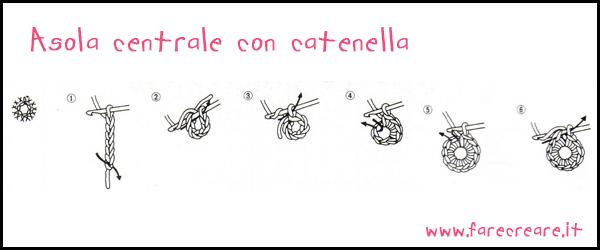 asola-centrale-con-catenella