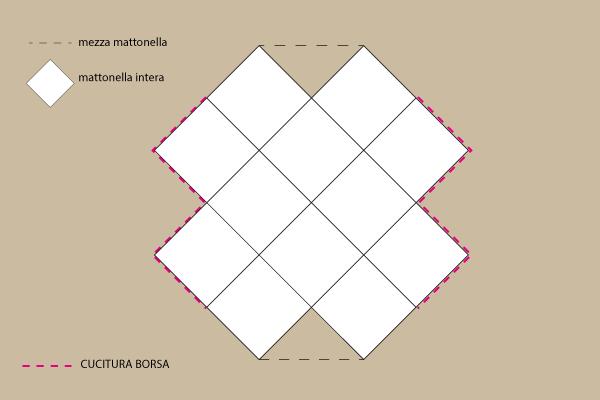 Come creare una borsa a uncinetto istruzioni e consigli for Schemi borse uncinetto