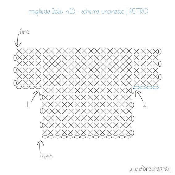 Schema Per Una Mini Maglietta Dellitalia Alluncinetto
