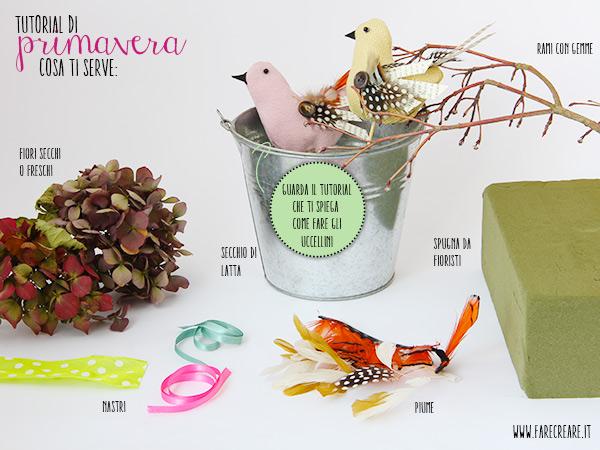 Cosa ti serve per fare un centrotavola di primavera: immagine dei prodotti.